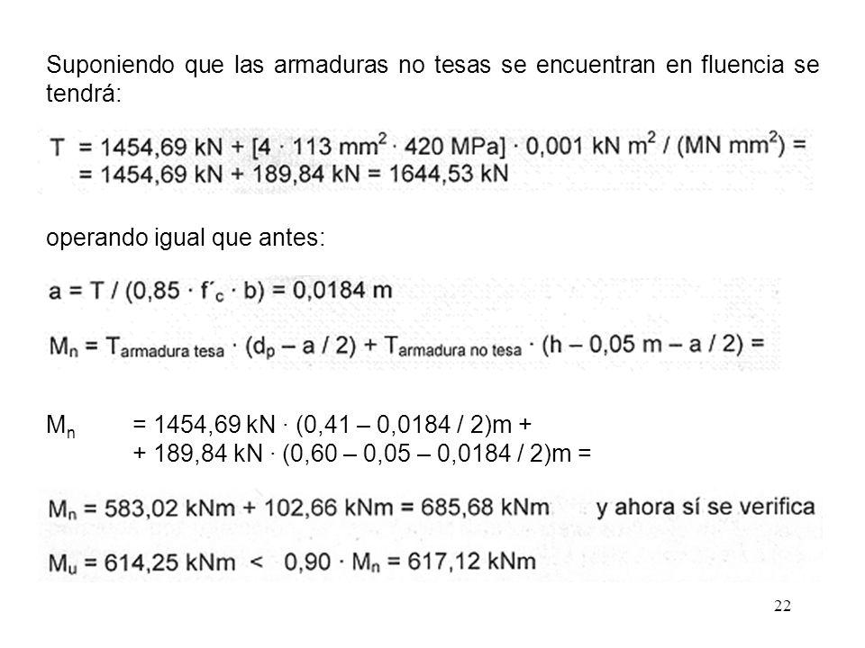 22 Suponiendo que las armaduras no tesas se encuentran en fluencia se tendrá: operando igual que antes: M n = 1454,69 kN · (0,41 – 0,0184 / 2)m + + 18
