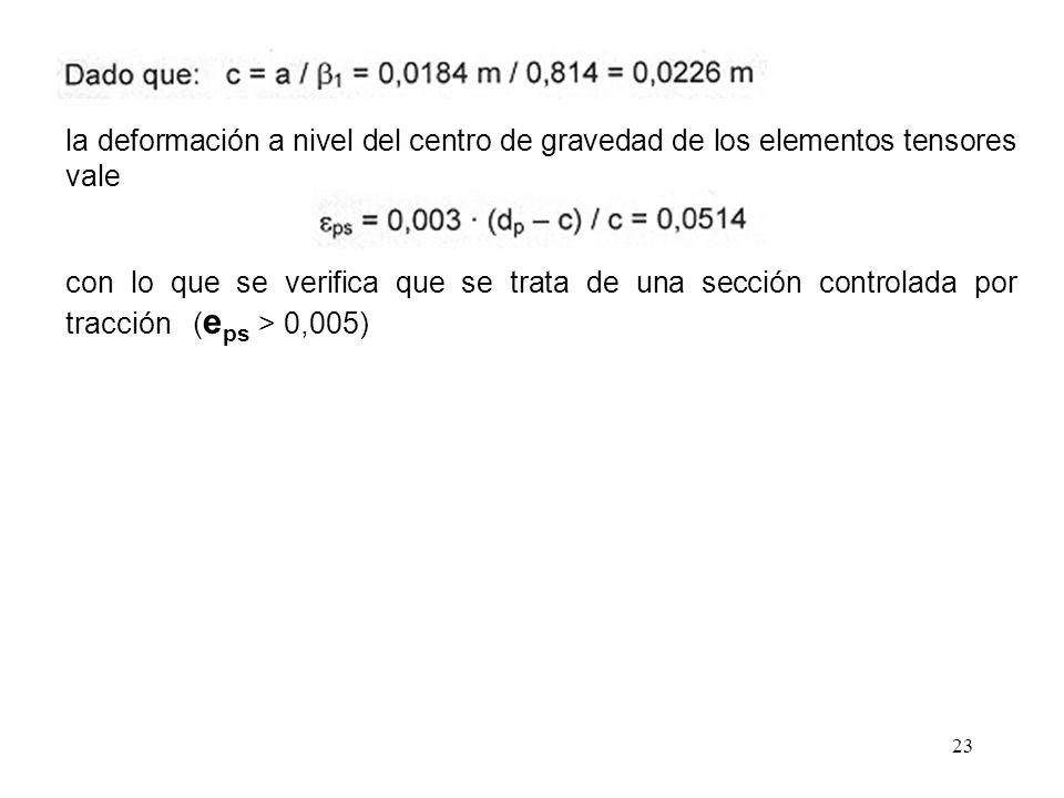 23 la deformación a nivel del centro de gravedad de los elementos tensores vale con lo que se verifica que se trata de una sección controlada por trac