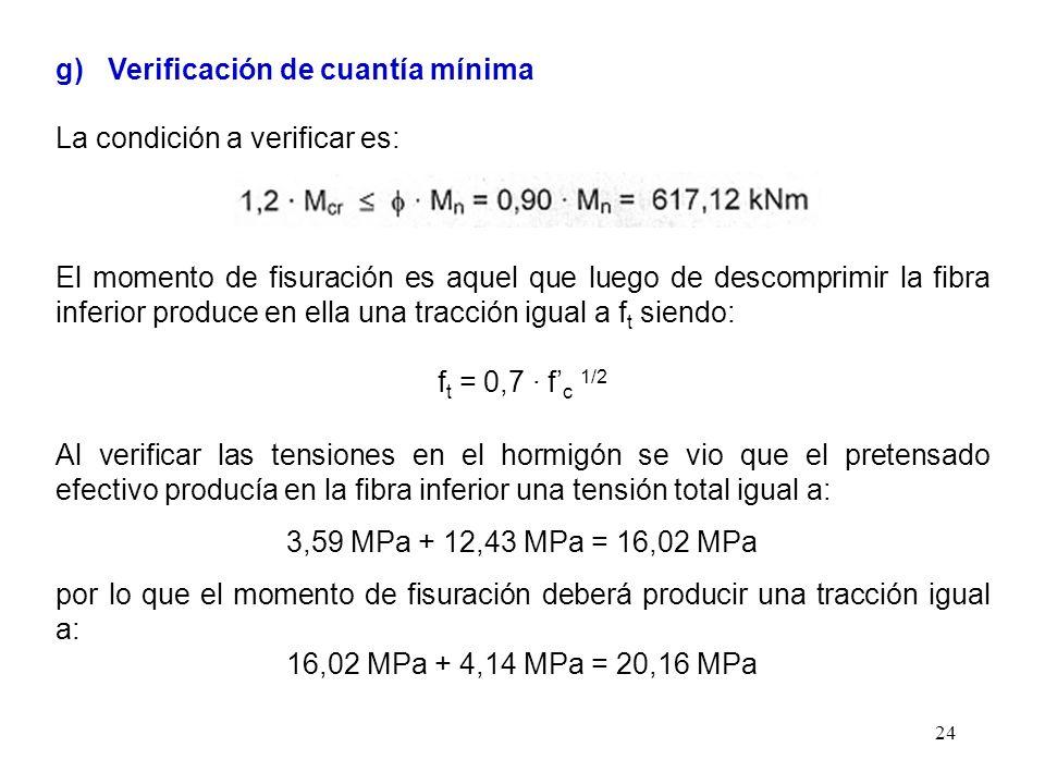24 g)Verificación de cuantía mínima La condición a verificar es: El momento de fisuración es aquel que luego de descomprimir la fibra inferior produce