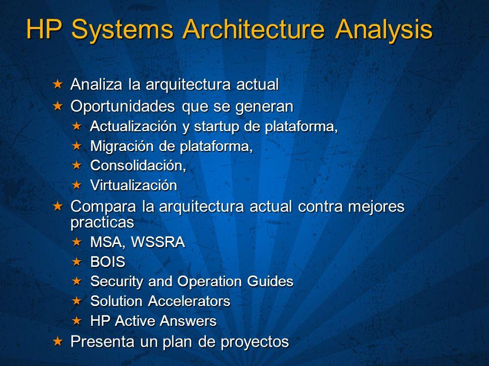 HP Systems Architecture Analysis Analiza la arquitectura actual Analiza la arquitectura actual Oportunidades que se generan Oportunidades que se gener
