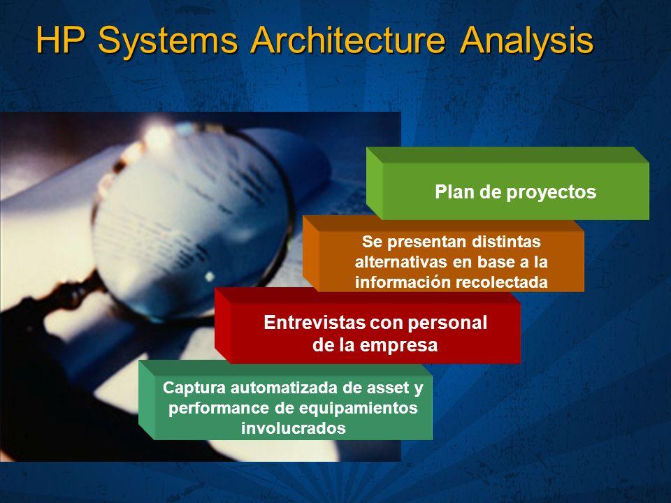Captura automatizada de asset y performance de equipamientos involucrados Entrevistas con personal de la empresa Se presentan distintas alternativas e