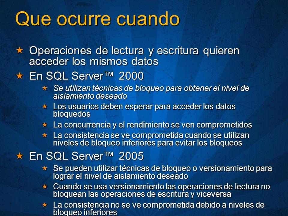 Snapshot Isolation Mejorando la concurrencia en Mixed Workloads SQL Server 2000 SQL Server 2000 Isolation es implementado unicamente por locking Isolation es implementado unicamente por locking Mixed workloads puede experimentar: Mixed workloads puede experimentar: Problemas de concurrencia debido a bloqueos Problemas de concurrencia debido a bloqueos El problema de análisis de inconsistencia El problema de análisis de inconsistencia SQL Server 2005 SQL Server 2005 Isolation es implementado usando locking y versionamiento Isolation es implementado usando locking y versionamiento Mixed workloads puede mejorar la consistencia en la lectura y performance usando: Mixed workloads puede mejorar la consistencia en la lectura y performance usando: Read committed with Statement-level snapshot a nivel de instrucción Read committed with Statement-level snapshot a nivel de instrucción Snapshot Isolation a nivel transacción Snapshot Isolation a nivel transacción