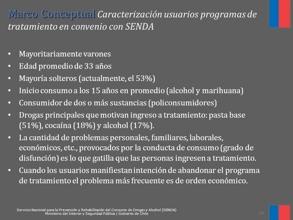 Servicio Nacional para la Prevención y Rehabilitación del Consumo de Drogas y Alcohol (SENDA) Ministerio del Interior y Seguridad Pública | Gobierno d