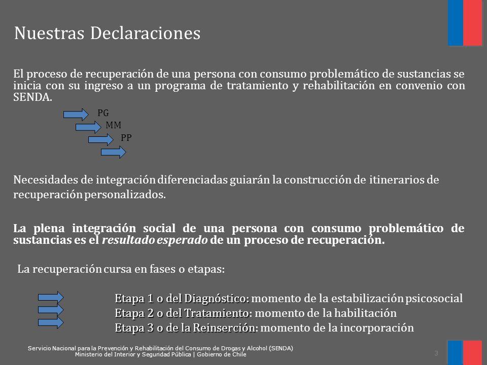 Servicio Nacional para la Prevención y Rehabilitación del Consumo de Drogas y Alcohol (SENDA) Ministerio del Interior y Seguridad Pública   Gobierno de Chile 4 MARCO CONCEPTUAL Capital de Recuperación Exclusión Vulnerabilidad
