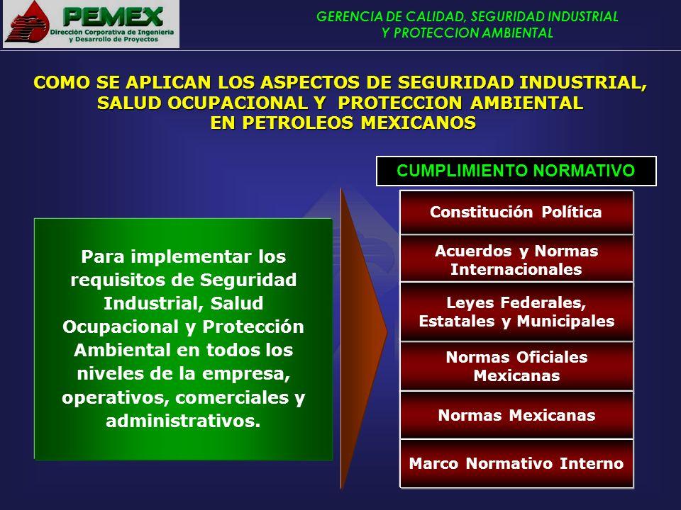 GERENCIA DE CALIDAD, SEGURIDAD INDUSTRIAL Y PROTECCION AMBIENTAL Para implementar los requisitos de Seguridad Industrial, Salud Ocupacional y Protecci