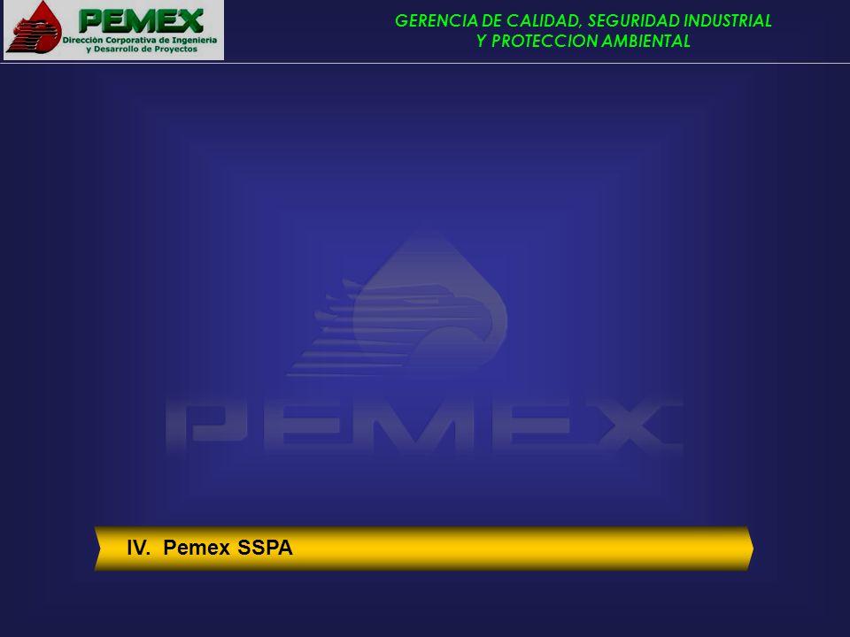 GERENCIA DE CALIDAD, SEGURIDAD INDUSTRIAL Y PROTECCION AMBIENTAL IV. Pemex SSPA