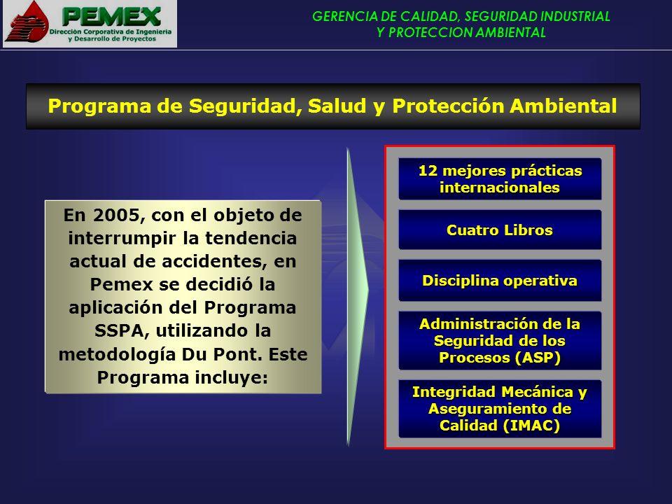 GERENCIA DE CALIDAD, SEGURIDAD INDUSTRIAL Y PROTECCION AMBIENTAL En 2005, con el objeto de interrumpir la tendencia actual de accidentes, en Pemex se