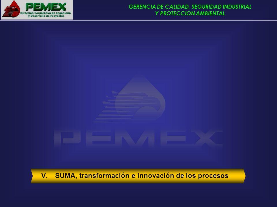 GERENCIA DE CALIDAD, SEGURIDAD INDUSTRIAL Y PROTECCION AMBIENTAL V. SUMA, transformación e innovación de los procesos