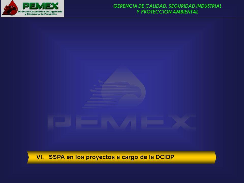 GERENCIA DE CALIDAD, SEGURIDAD INDUSTRIAL Y PROTECCION AMBIENTAL VI. SSPA en los proyectos a cargo de la DCIDP