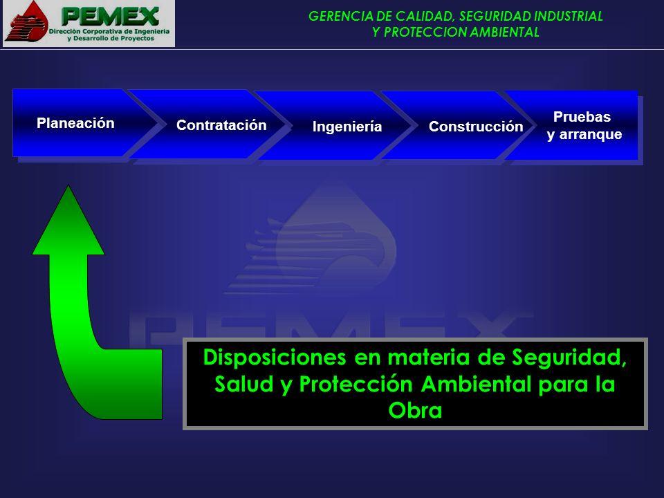 GERENCIA DE CALIDAD, SEGURIDAD INDUSTRIAL Y PROTECCION AMBIENTAL Planeación IngenieríaConstrucción Pruebas y arranque Contratación Disposiciones en ma