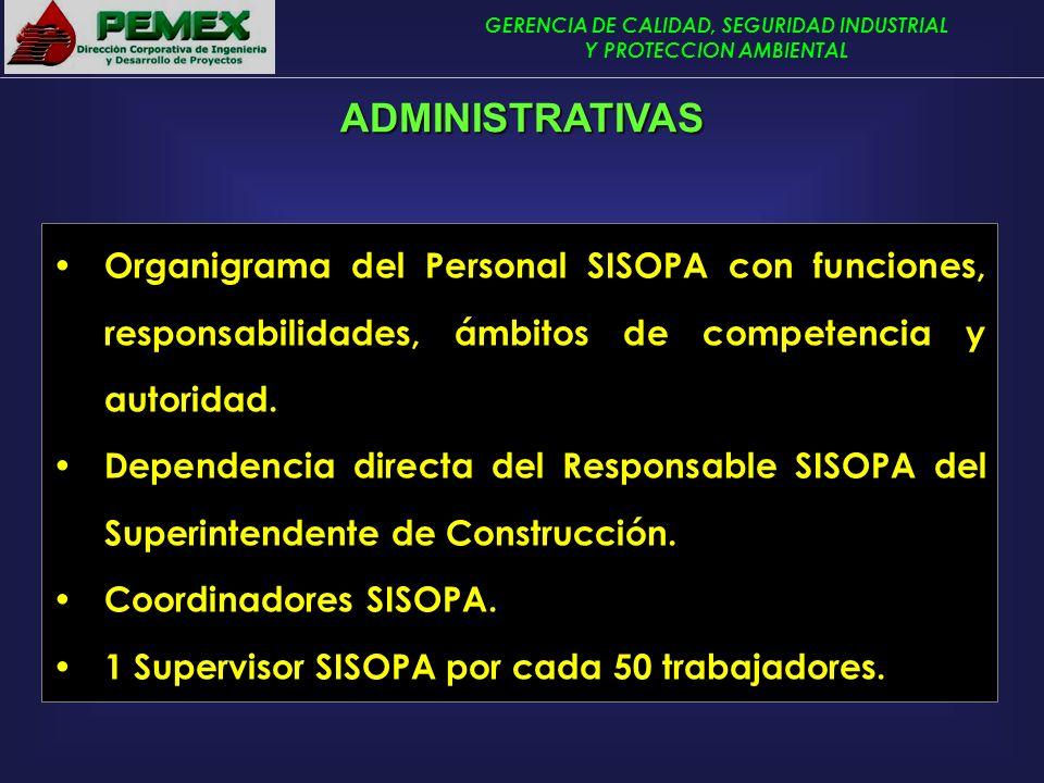 GERENCIA DE CALIDAD, SEGURIDAD INDUSTRIAL Y PROTECCION AMBIENTAL ADMINISTRATIVAS Organigrama del Personal SISOPA con funciones, responsabilidades, ámb
