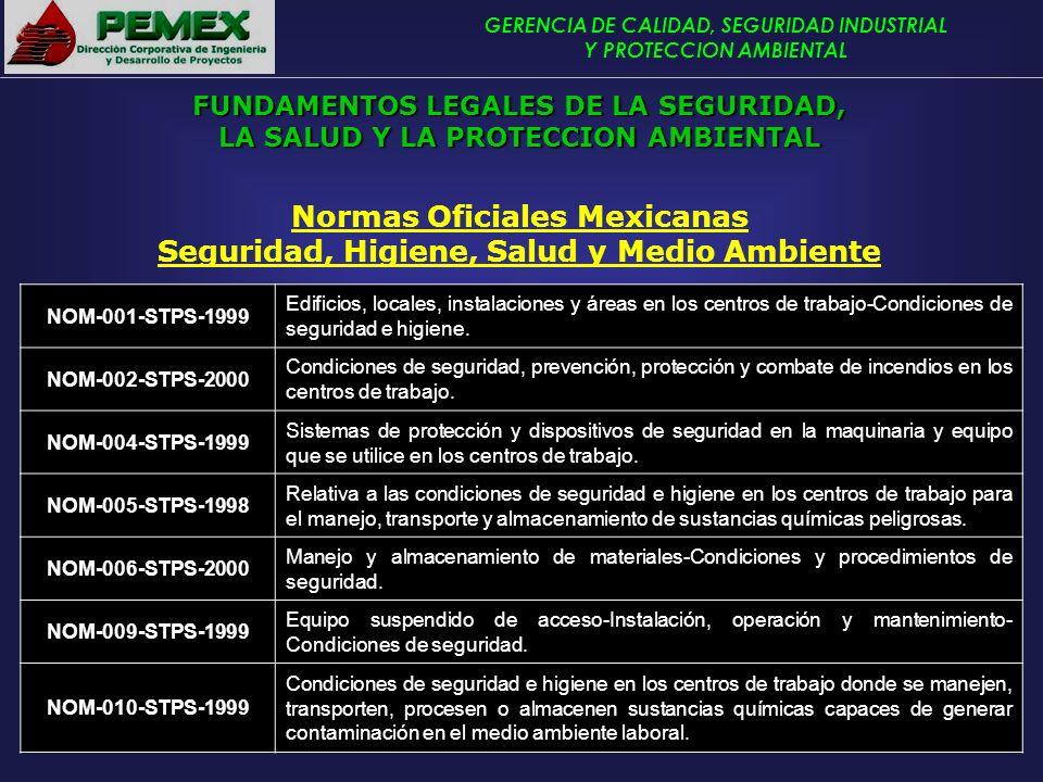 GERENCIA DE CALIDAD, SEGURIDAD INDUSTRIAL Y PROTECCION AMBIENTAL Normas Oficiales Mexicanas Seguridad, Higiene, Salud y Medio Ambiente NOM-001-STPS-19