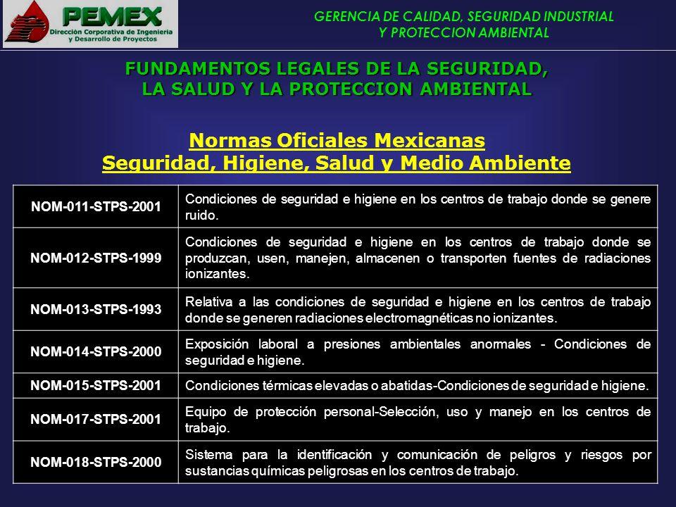 GERENCIA DE CALIDAD, SEGURIDAD INDUSTRIAL Y PROTECCION AMBIENTAL Normas Oficiales Mexicanas Seguridad, Higiene, Salud y Medio Ambiente NOM-011-STPS-20