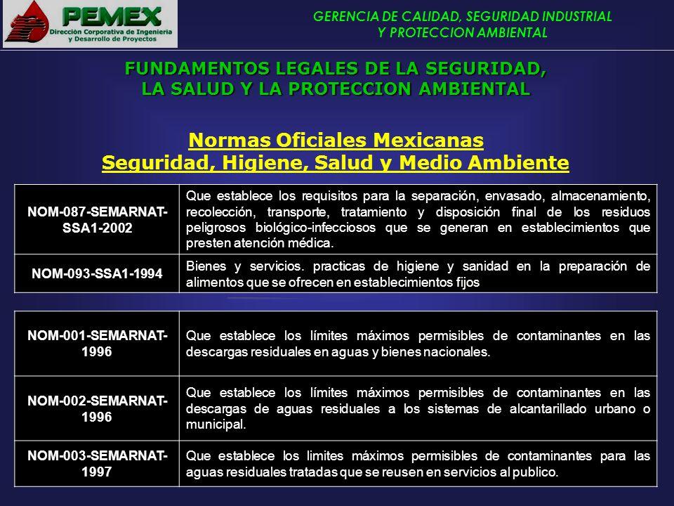GERENCIA DE CALIDAD, SEGURIDAD INDUSTRIAL Y PROTECCION AMBIENTAL Normas Oficiales Mexicanas Seguridad, Higiene, Salud y Medio Ambiente NOM-087-SEMARNA