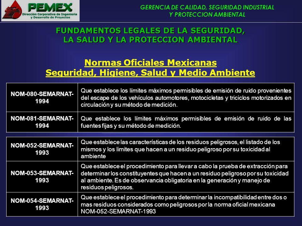 GERENCIA DE CALIDAD, SEGURIDAD INDUSTRIAL Y PROTECCION AMBIENTAL Normas Oficiales Mexicanas Seguridad, Higiene, Salud y Medio Ambiente NOM-080-SEMARNA