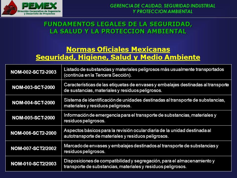 GERENCIA DE CALIDAD, SEGURIDAD INDUSTRIAL Y PROTECCION AMBIENTAL Normas Oficiales Mexicanas Seguridad, Higiene, Salud y Medio Ambiente NOM-002-SCT2-20