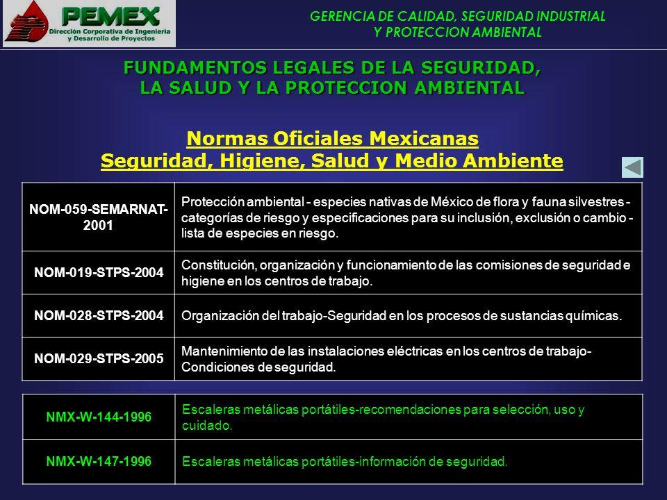 GERENCIA DE CALIDAD, SEGURIDAD INDUSTRIAL Y PROTECCION AMBIENTAL Normas Oficiales Mexicanas Seguridad, Higiene, Salud y Medio Ambiente NOM-059-SEMARNA
