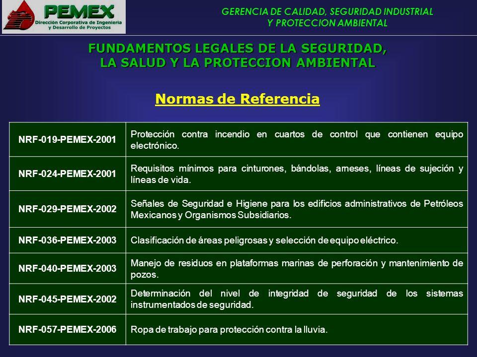 GERENCIA DE CALIDAD, SEGURIDAD INDUSTRIAL Y PROTECCION AMBIENTAL Normas de Referencia NRF-019-PEMEX-2001 Protección contra incendio en cuartos de cont