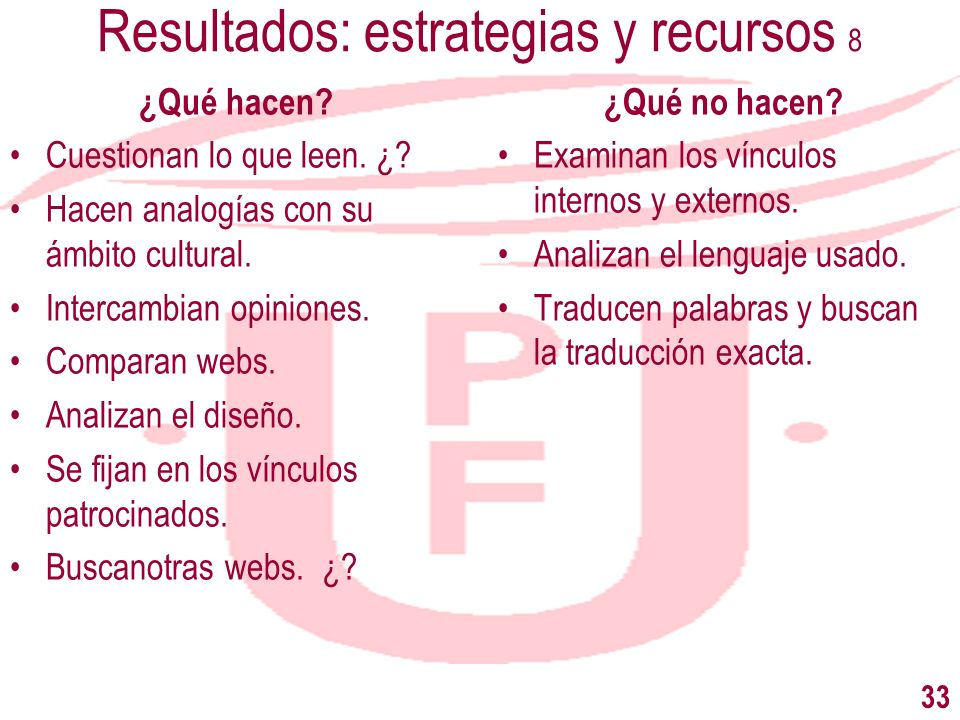 Resultados: estrategias y recursos 8 ¿Qué hacen? Cuestionan lo que leen. ¿? Hacen analogías con su ámbito cultural. Intercambian opiniones. Comparan w