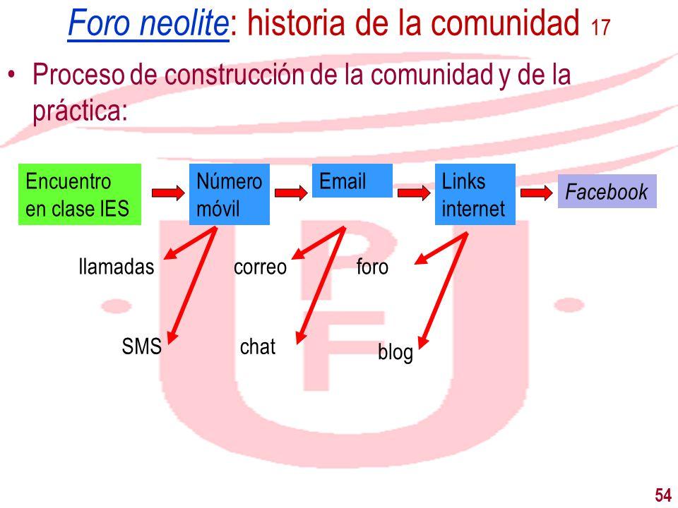 54 Foro neolite Foro neolite : historia de la comunidad 17 Proceso de construcción de la comunidad y de la práctica: Encuentro en clase IES Número móv
