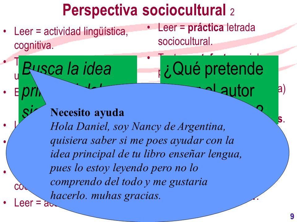 99 Perspectiva sociocultural 2 Leer = actividad lingüística, cognitiva. Texto = unidad comunicativa, un mensaje. El mensaje es neutro. Leemos letras.