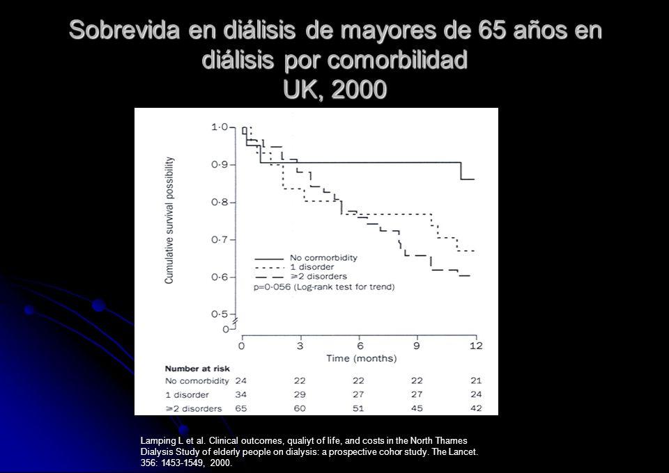 Sobrevida en diálisis de mayores de 65 años en diálisis por comorbilidad UK, 2000 Lamping L et al. Clinical outcomes, qualiyt of life, and costs in th