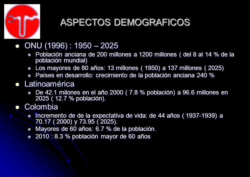 ASPECTOS DEMOGRAFICOS ONU (1996) : 1950 – 2025 ONU (1996) : 1950 – 2025 Población anciana de 200 millones a 1200 millones ( del 8 al 14 % de la poblac