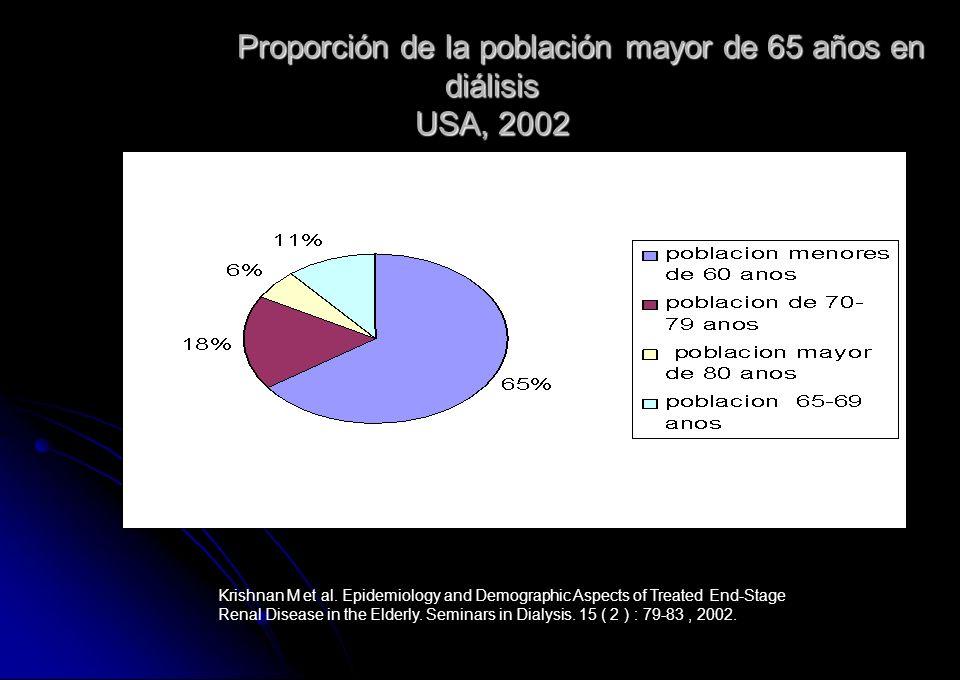 Proporción de la población mayor de 65 años en diálisis USA, 2002 Proporción de la población mayor de 65 años en diálisis USA, 2002 Krishnan M et al.