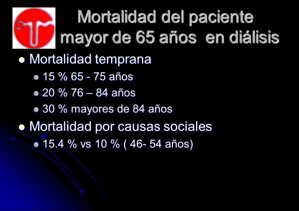 Mortalidad temprana Mortalidad temprana 15 % 65 - 75 años 15 % 65 - 75 años 20 % 76 – 84 años 20 % 76 – 84 años 30 % mayores de 84 años 30 % mayores d