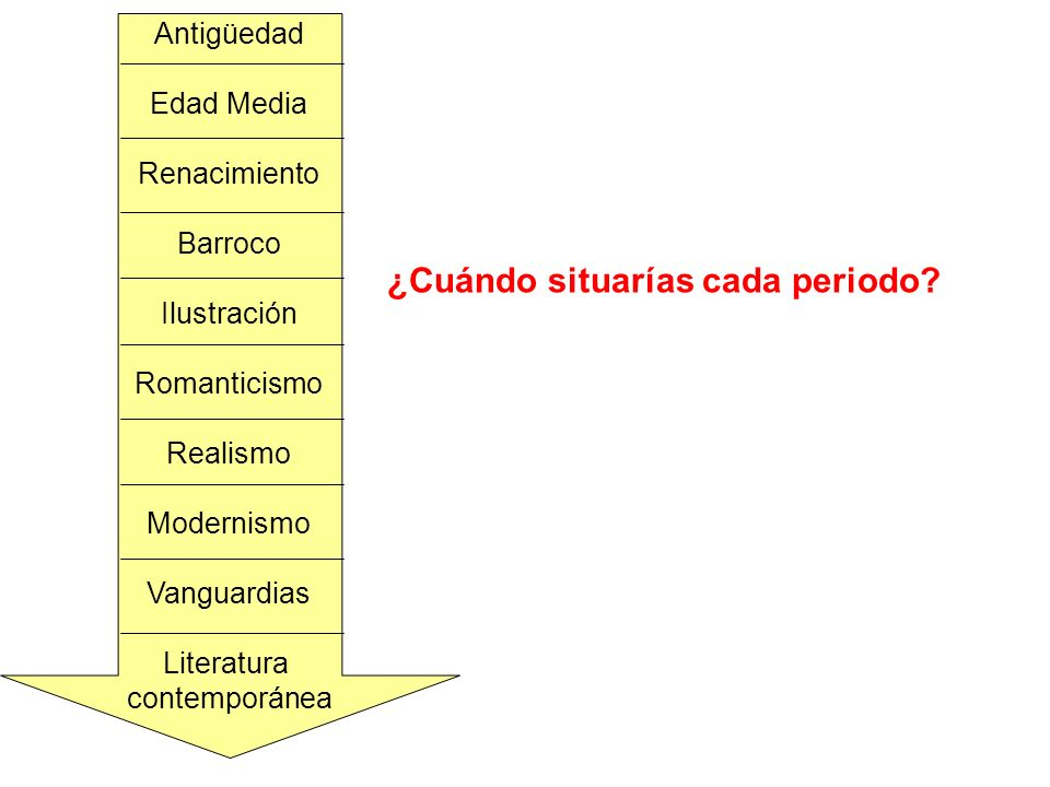 Particularidades del texto teatral: - Alternancia entre verso y prosa.