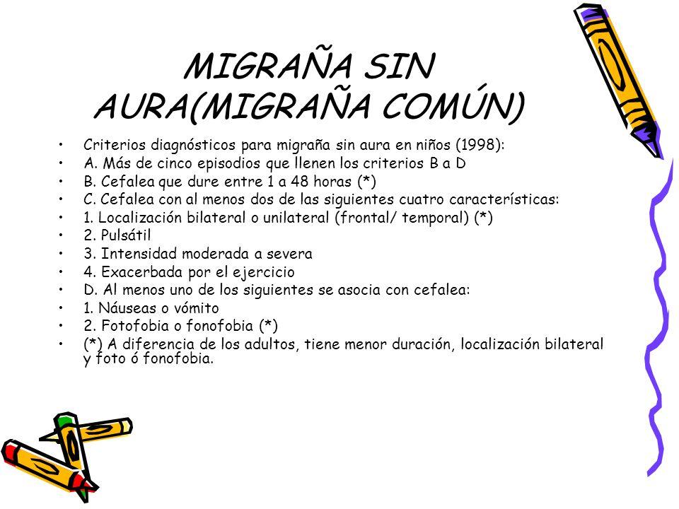 MIGRAÑA SIN AURA(MIGRAÑA COMÚN) Criterios diagnósticos para migraña sin aura en niños (1998): A. Más de cinco episodios que llenen los criterios B a D