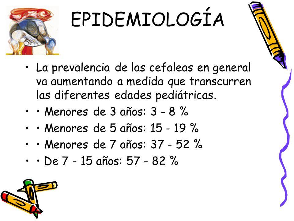 EPIDEMIOLOGÍA La prevalencia de las cefaleas en general va aumentando a medida que transcurren las diferentes edades pediátricas. Menores de 3 años: 3