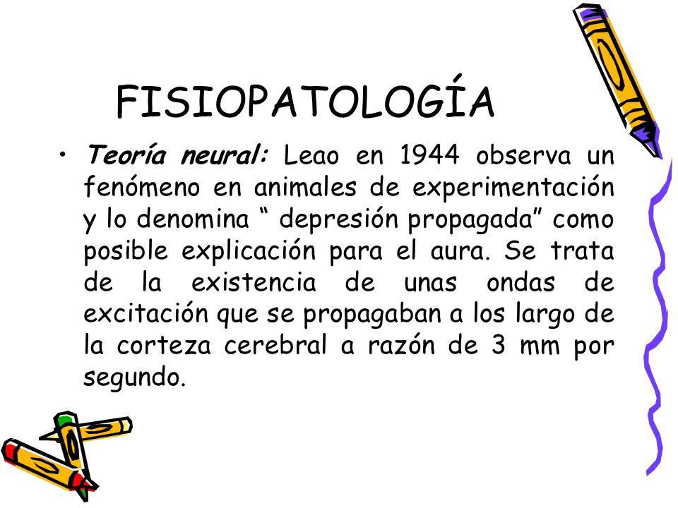 FISIOPATOLOGÍA Teoría neural: Leao en 1944 observa un fenómeno en animales de experimentación y lo denomina depresión propagada como posible explicaci