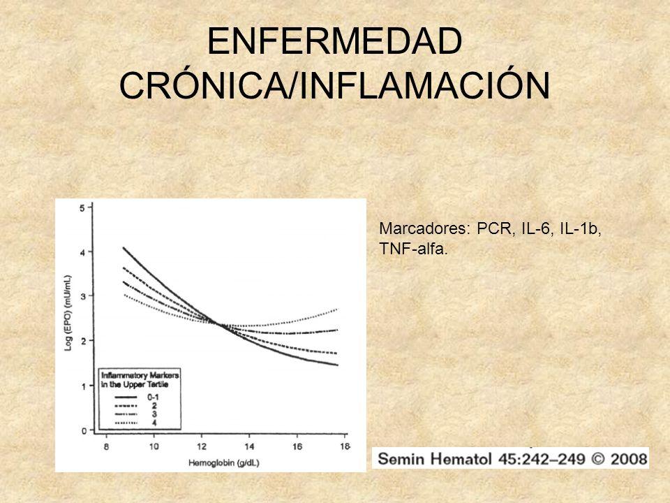 ENFERMEDAD CRÓNICA/INFLAMACIÓN Marcadores: PCR, IL-6, IL-1b, TNF-alfa.
