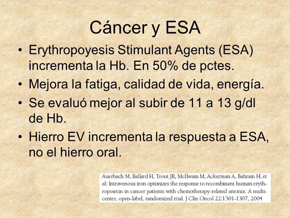 Cáncer y ESA Erythropoyesis Stimulant Agents (ESA) incrementa la Hb. En 50% de pctes. Mejora la fatiga, calidad de vida, energía. Se evaluó mejor al s