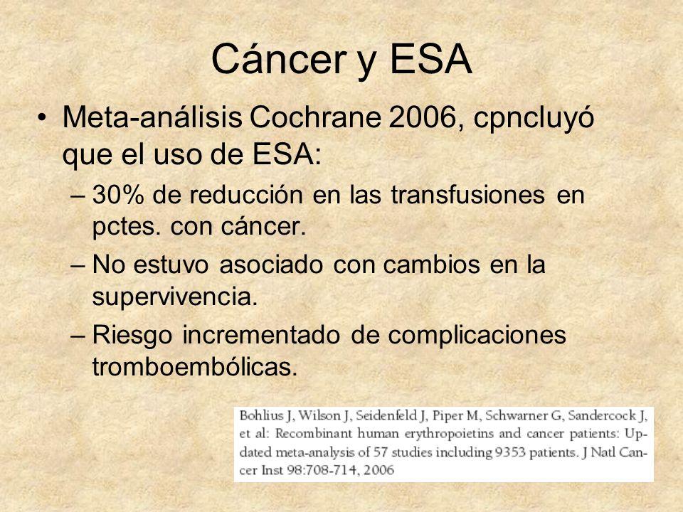 Cáncer y ESA Meta-análisis Cochrane 2006, cpncluyó que el uso de ESA: –30% de reducción en las transfusiones en pctes. con cáncer. –No estuvo asociado