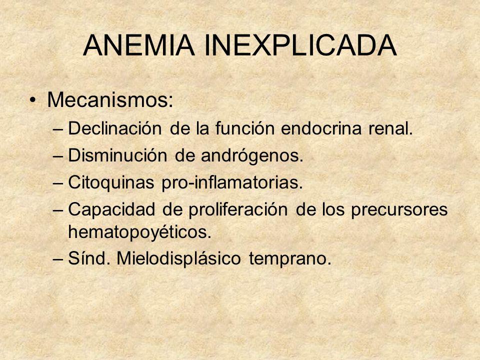 ANEMIA INEXPLICADA Mecanismos: –Declinación de la función endocrina renal. –Disminución de andrógenos. –Citoquinas pro-inflamatorias. –Capacidad de pr