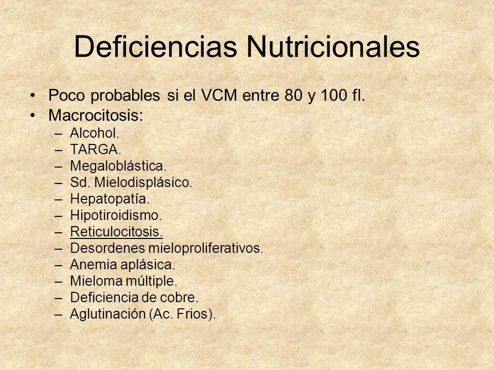 Deficiencias Nutricionales Poco probables si el VCM entre 80 y 100 fl. Macrocitosis: –Alcohol. –TARGA. –Megaloblástica. –Sd. Mielodisplásico. –Hepatop