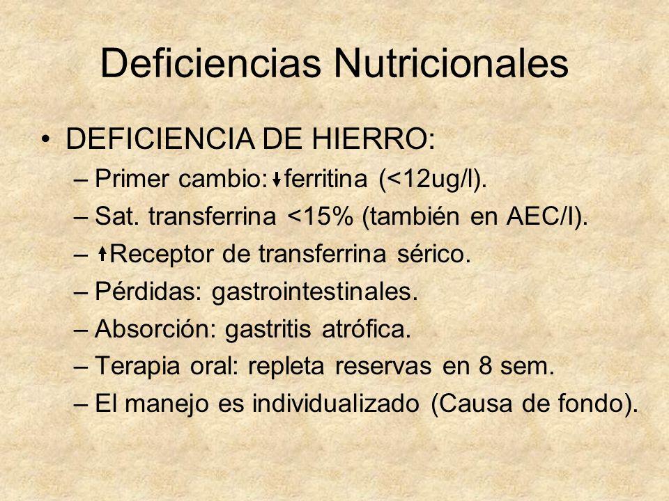Deficiencias Nutricionales DEFICIENCIA DE HIERRO: –Primer cambio: ferritina (<12ug/l). –Sat. transferrina <15% (también en AEC/I). – Receptor de trans