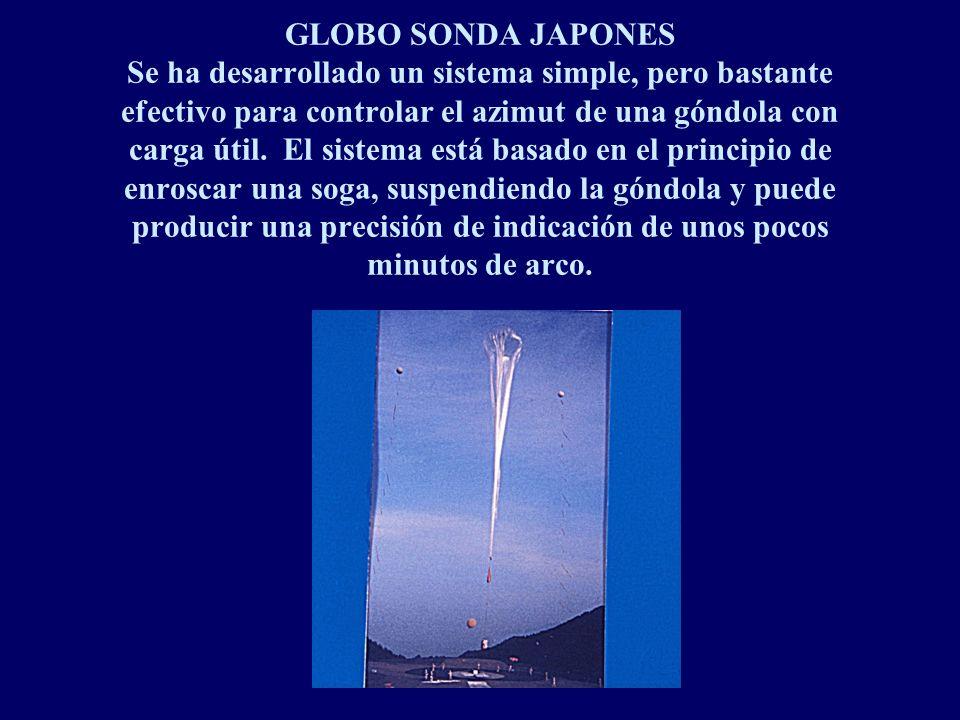 GLOBO SONDA JAPONES Se ha desarrollado un sistema simple, pero bastante efectivo para controlar el azimut de una góndola con carga útil.