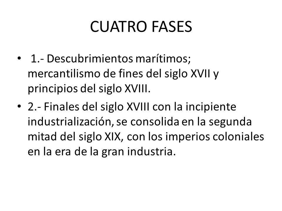 3.- Comienza la I Guerra mundial y la formación del Sistema Internacional de Comercio.