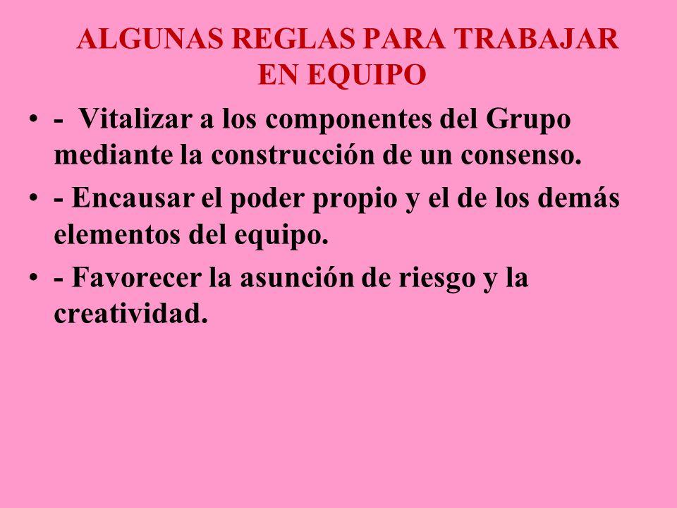 ALGUNAS REGLAS PARA TRABAJAR EN EQUIPO - Vitalizar a los componentes del Grupo mediante la construcción de un consenso. - Encausar el poder propio y e