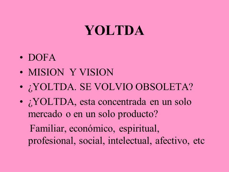 YOLTDA DOFA MISION Y VISION ¿YOLTDA. SE VOLVIO OBSOLETA? ¿YOLTDA, esta concentrada en un solo mercado o en un solo producto? Familiar, económico, espi
