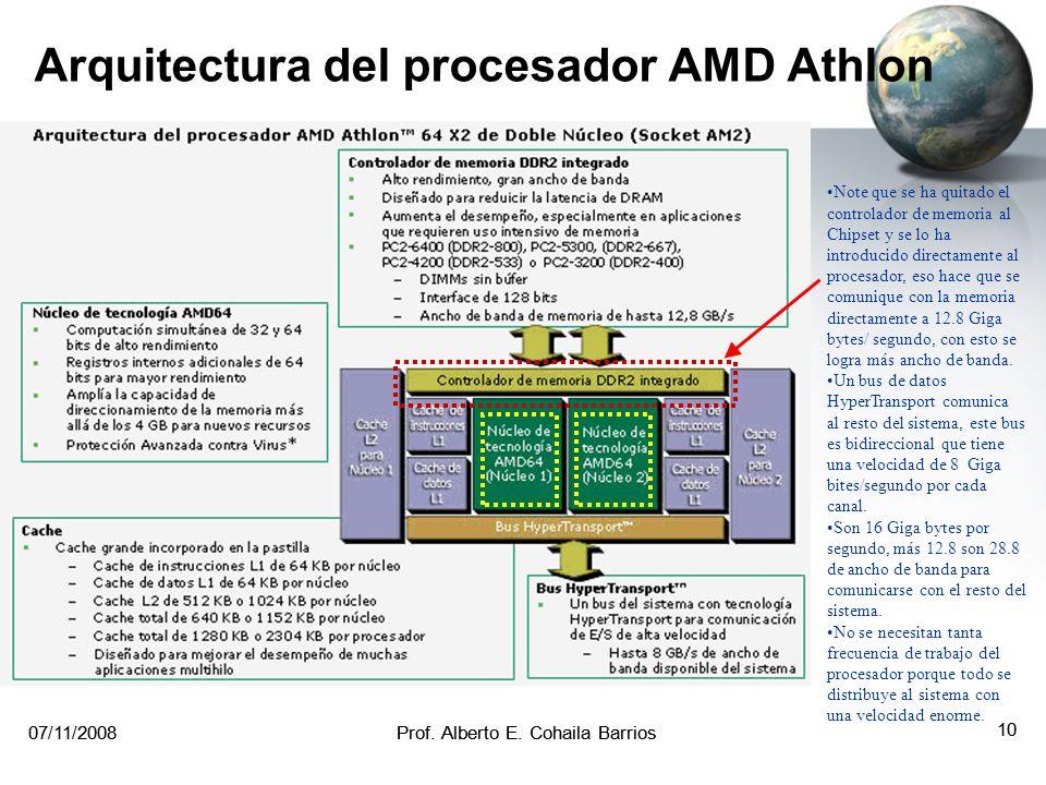 07/11/2008Prof. Alberto E. Cohaila Barrios 9 07/11/2008Prof. Alberto E. Cohaila Barrios 9