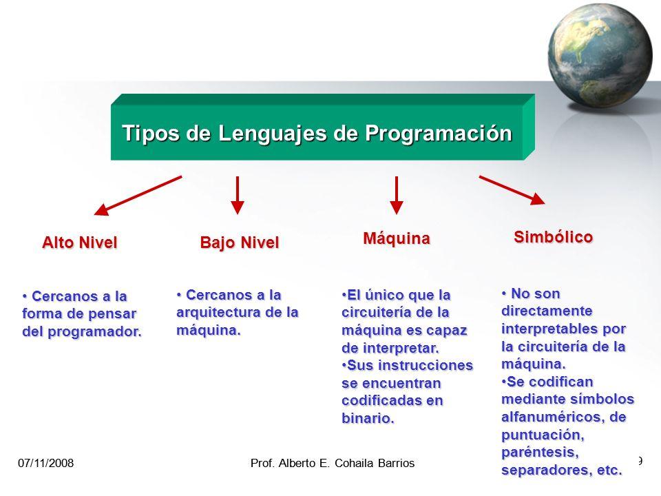07/11/2008Prof. Alberto E. Cohaila Barrios 18 07/11/2008Prof. Alberto E. Cohaila Barrios 18 Tipos de lenguajes de programación Lenguajes de alto nivel