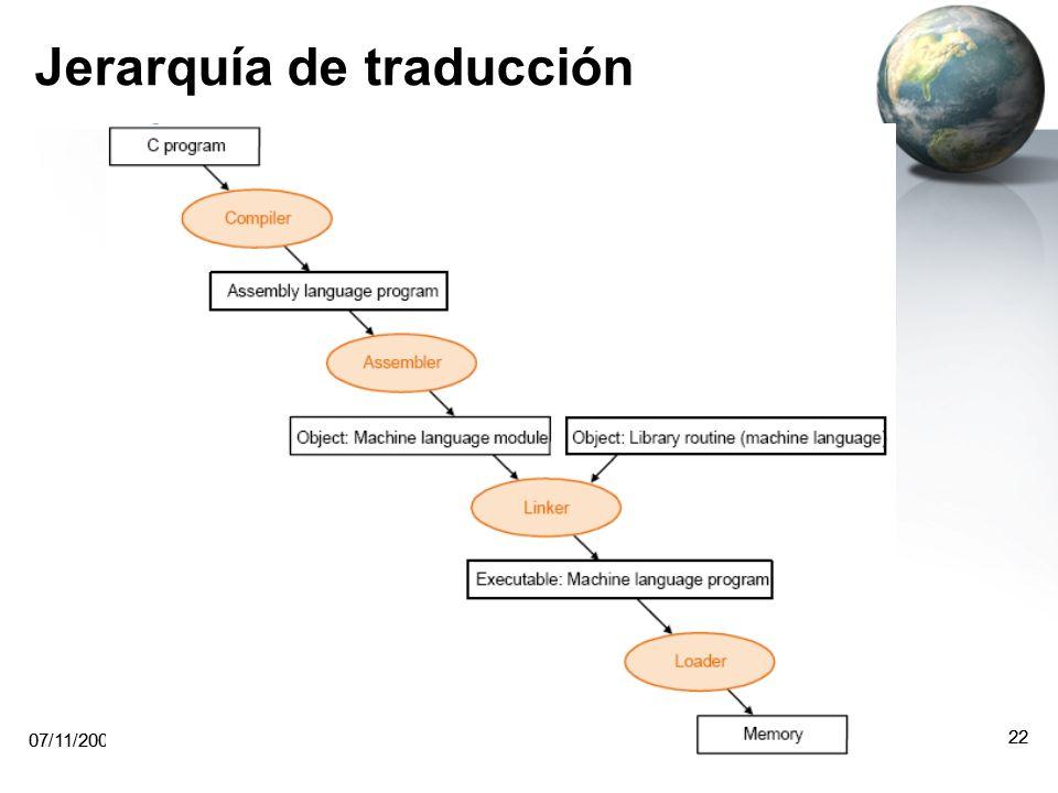 07/11/2008Prof. Alberto E. Cohaila Barrios 21 07/11/2008Prof. Alberto E. Cohaila Barrios 21 Secuencia en bloques de la compilación y linkeo del código