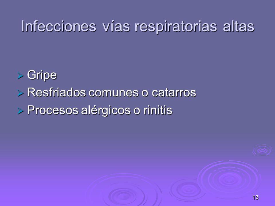 14 La gripe Infección producida por virus Infección producida por virus Dura aproximadamente entre 7-10 días Dura aproximadamente entre 7-10 días Síntomas: Síntomas: MucosidadMucosidad Dolor de gargantaDolor de garganta Dolor muscular y/o esqueléticoDolor muscular y/o esquelético Malestar generalMalestar general DebilidadDebilidad Dolor de cabezaDolor de cabeza FiebreFiebre