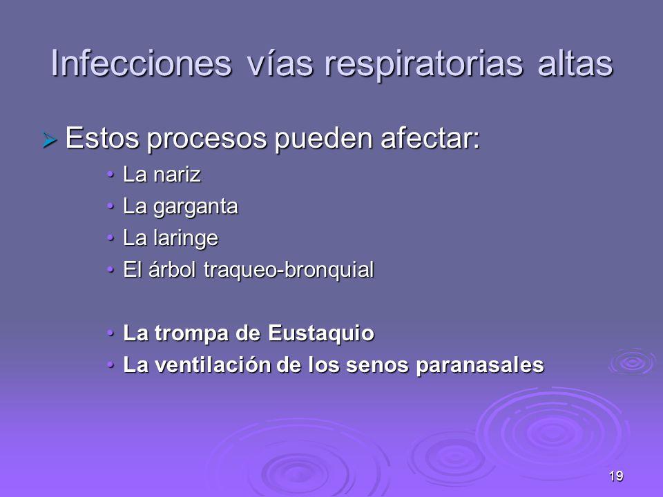19 Infecciones vías respiratorias altas Estos procesos pueden afectar: Estos procesos pueden afectar: La narizLa nariz La gargantaLa garganta La laringeLa laringe El árbol traqueo-bronquialEl árbol traqueo-bronquial La trompa de EustaquioLa trompa de Eustaquio La ventilación de los senos paranasalesLa ventilación de los senos paranasales