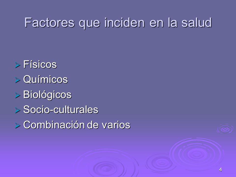 4 Factores que inciden en la salud Físicos Físicos Químicos Químicos Biológicos Biológicos Socio-culturales Socio-culturales Combinación de varios Combinación de varios
