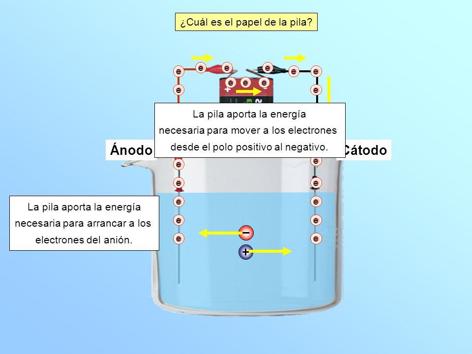 ÁnodoCátodo e + - e e e e e e e e e ee eee e ee e e e e e e e e e ¿Cuál es el papel de la pila? La pila aporta la energía necesaria para arrancar a lo